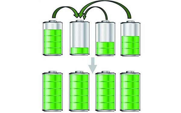 锂电池保护板是否要带有充电均衡这个功能?