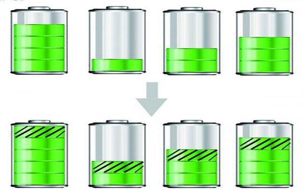 什么是充电均衡?锂电池保护板为什么要充电均衡?